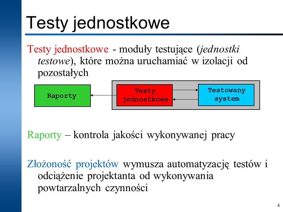 Testy jednostkowe Testy jednostkowe - moduły testujące (jednostki testowe), które można uruchamiać w izolacji od pozostałych.