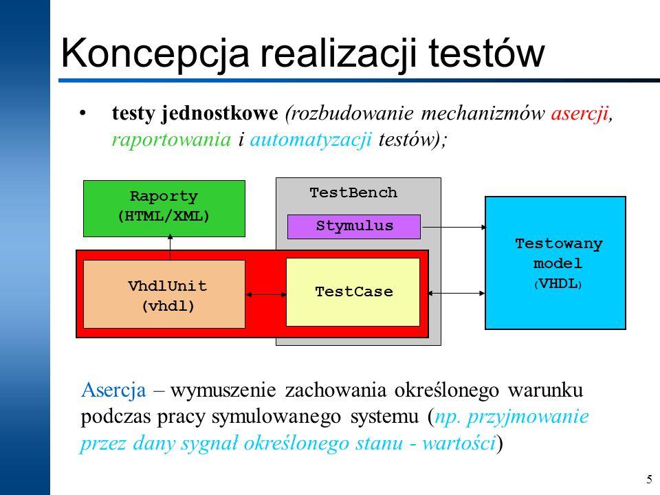 Koncepcja realizacji testów