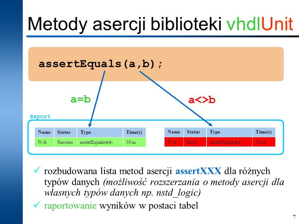 Metody asercji biblioteki vhdlUnit