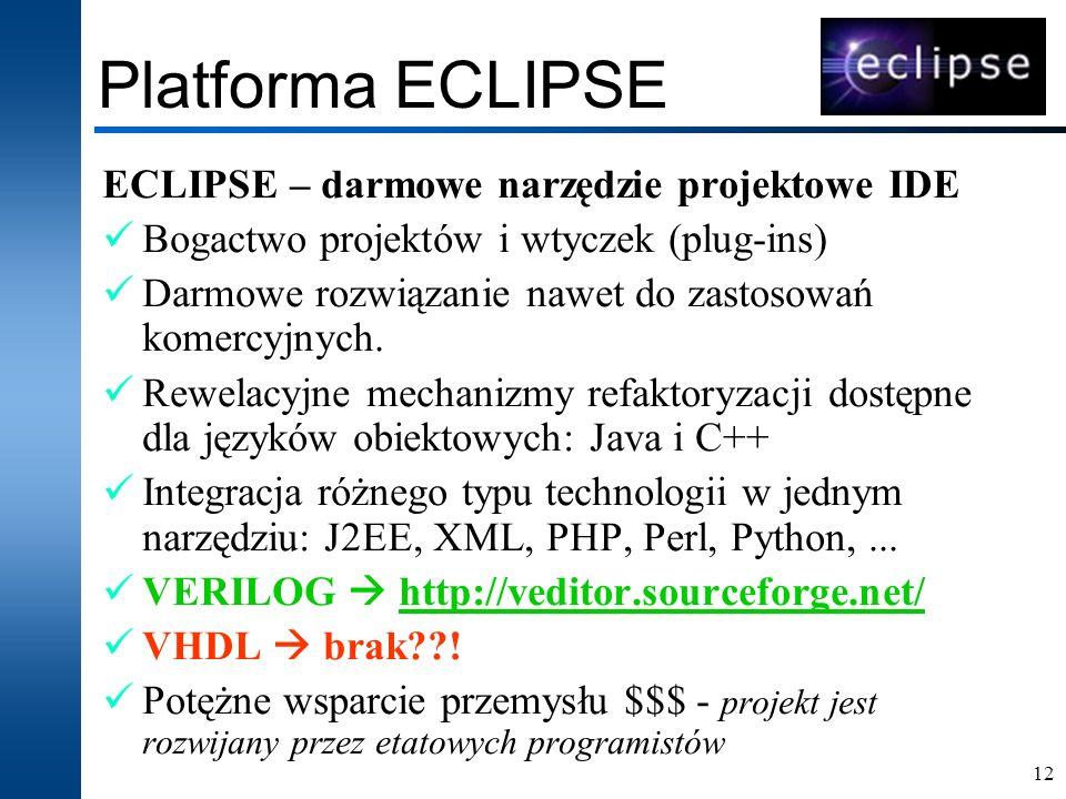 Platforma ECLIPSE ECLIPSE – darmowe narzędzie projektowe IDE