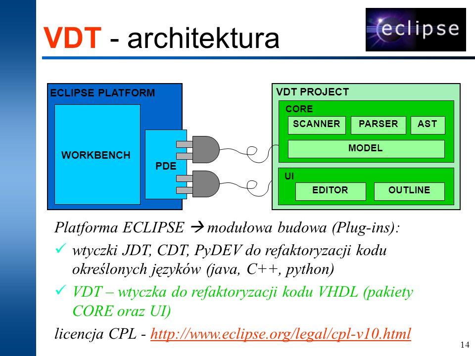 VDT - architektura Platforma ECLIPSE  modułowa budowa (Plug-ins):