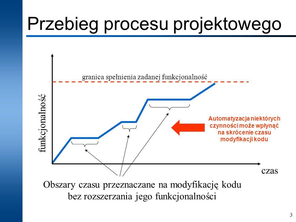 Przebieg procesu projektowego