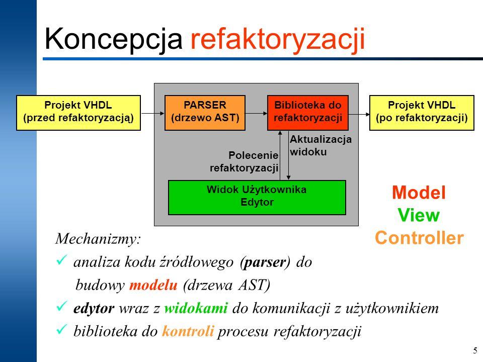 Koncepcja refaktoryzacji