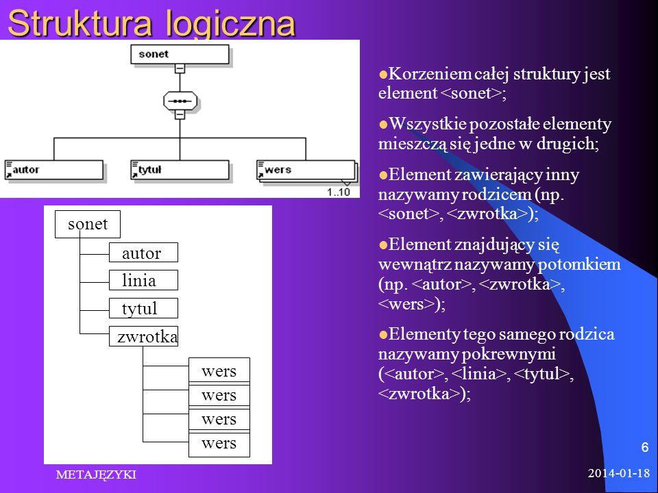 Struktura logiczna Korzeniem całej struktury jest element <sonet>; Wszystkie pozostałe elementy mieszczą się jedne w drugich;