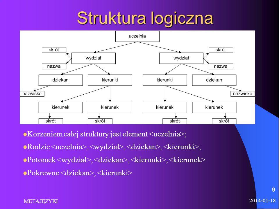 Struktura logiczna Korzeniem całej struktury jest element <uczelnia>; Rodzic <uczelnia>, <wydział>, <dziekan>, <kierunki>;