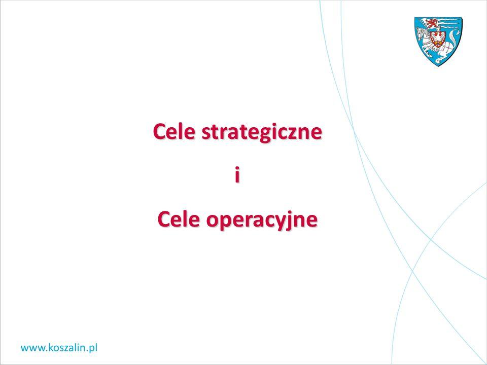 Cele strategiczne i Cele operacyjne
