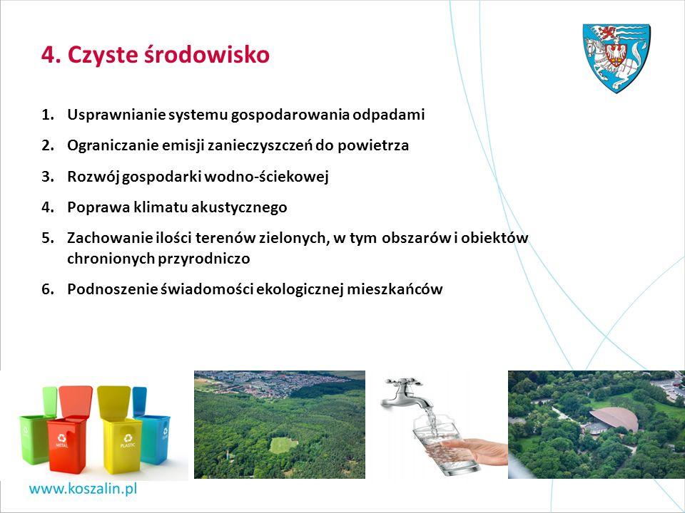 4. Czyste środowisko Usprawnianie systemu gospodarowania odpadami