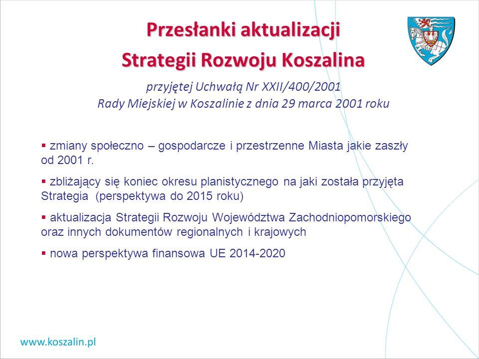 Przesłanki aktualizacji Strategii Rozwoju Koszalina przyjętej Uchwałą Nr XXII/400/2001 Rady Miejskiej w Koszalinie z dnia 29 marca 2001 roku