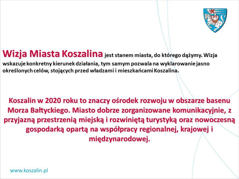 Wizja Miasta Koszalina jest stanem miasta, do którego dążymy