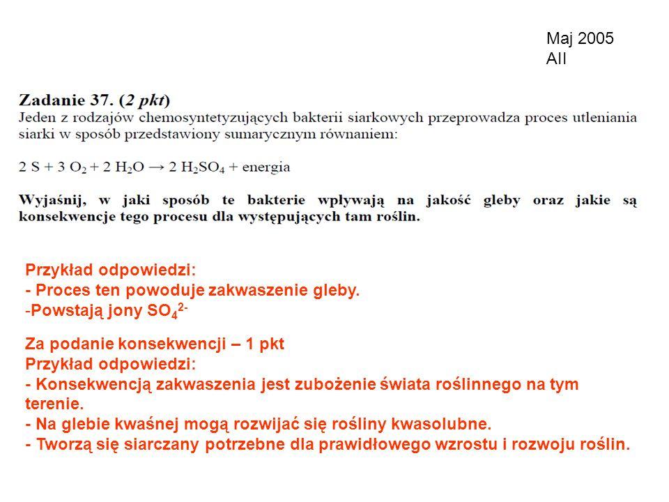 Maj 2005 AII Przykład odpowiedzi: - Proces ten powoduje zakwaszenie gleby. Powstają jony SO42- Za podanie konsekwencji – 1 pkt.