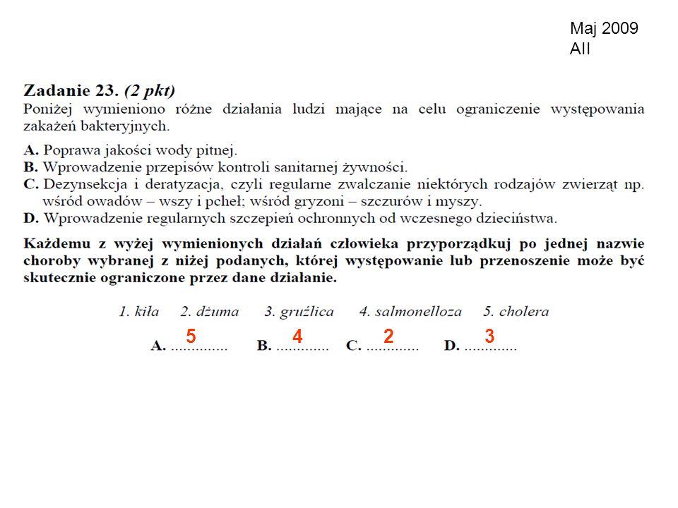 Maj 2009 AII 5 4 2 3