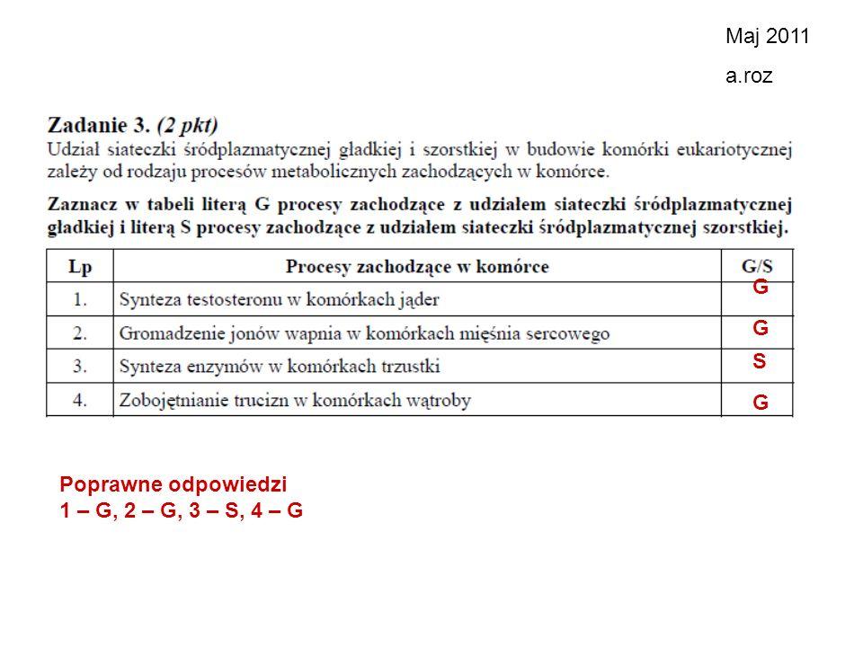 Maj 2011 a.roz G G S G Poprawne odpowiedzi 1 – G, 2 – G, 3 – S, 4 – G