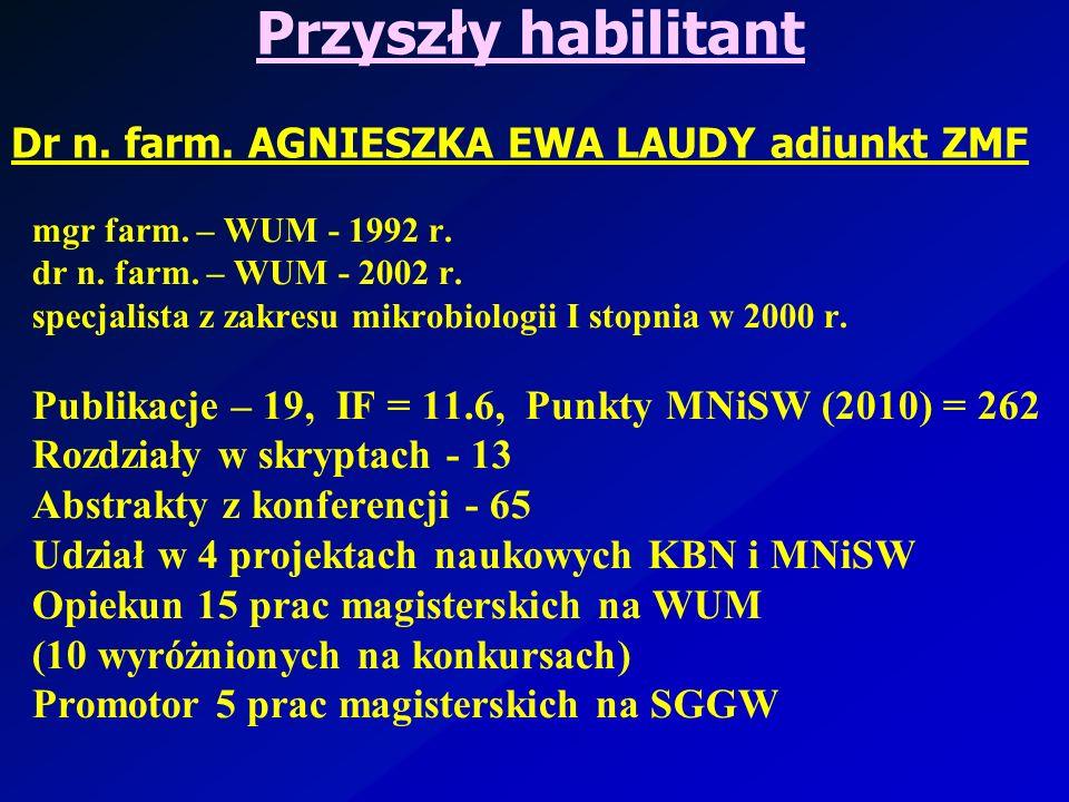Przyszły habilitant Dr n. farm. AGNIESZKA EWA LAUDY adiunkt ZMF