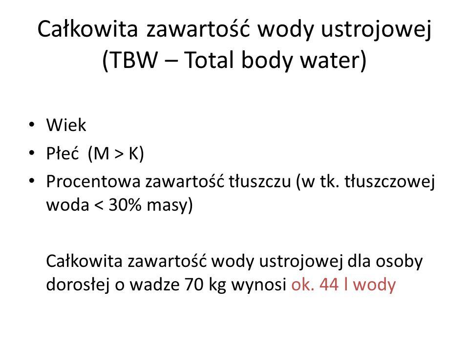 Całkowita zawartość wody ustrojowej (TBW – Total body water)