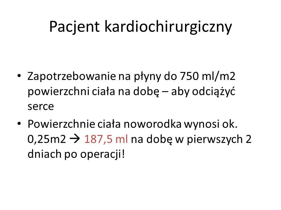 Pacjent kardiochirurgiczny