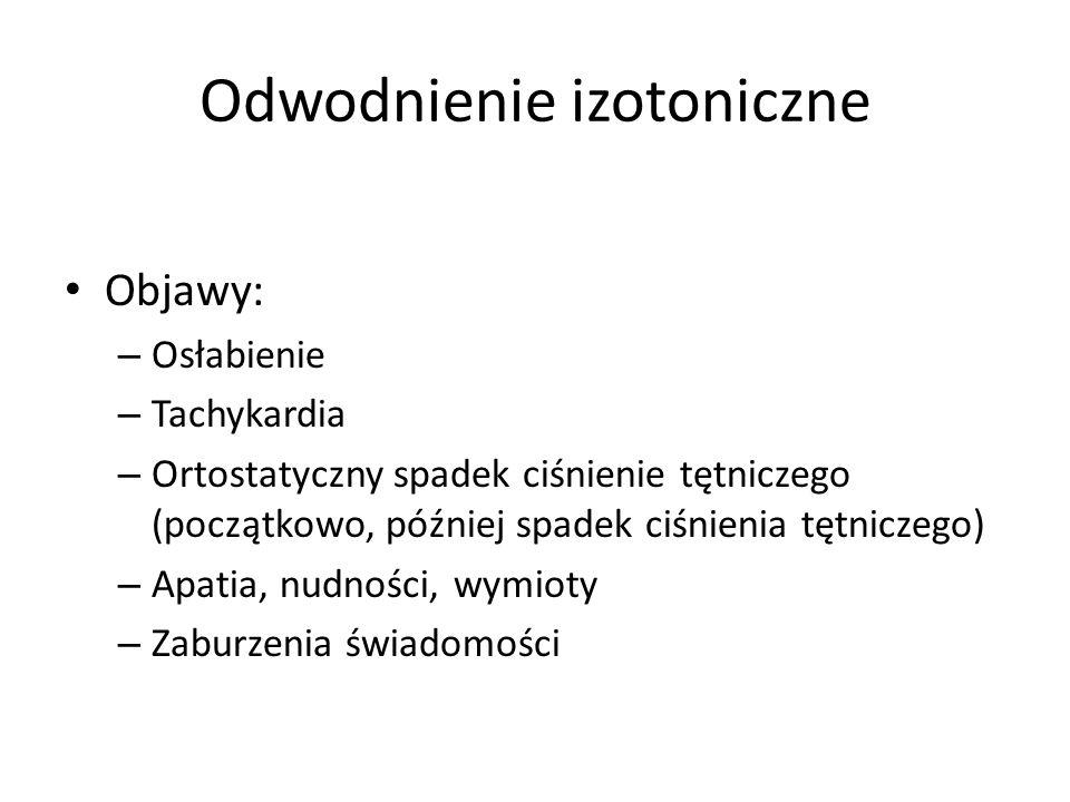 Odwodnienie izotoniczne
