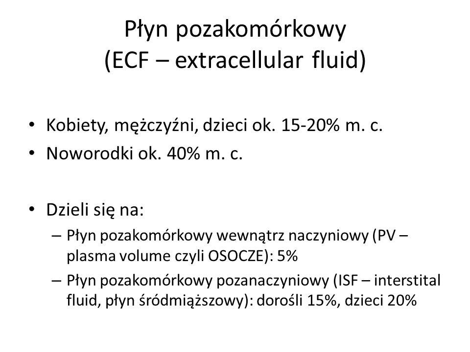 Płyn pozakomórkowy (ECF – extracellular fluid)