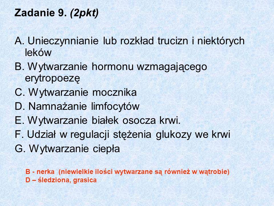 A. Unieczynnianie lub rozkład trucizn i niektórych leków