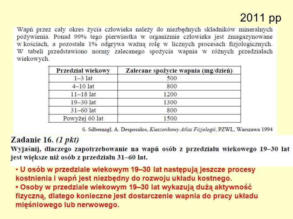 2011 pp U osób w przedziale wiekowym 19–30 lat następują jeszcze procesy kostnienia i wapń jest niezbędny do rozwoju układu kostnego.