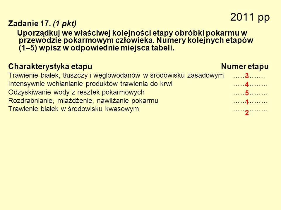 2011 pp Zadanie 17. (1 pkt)