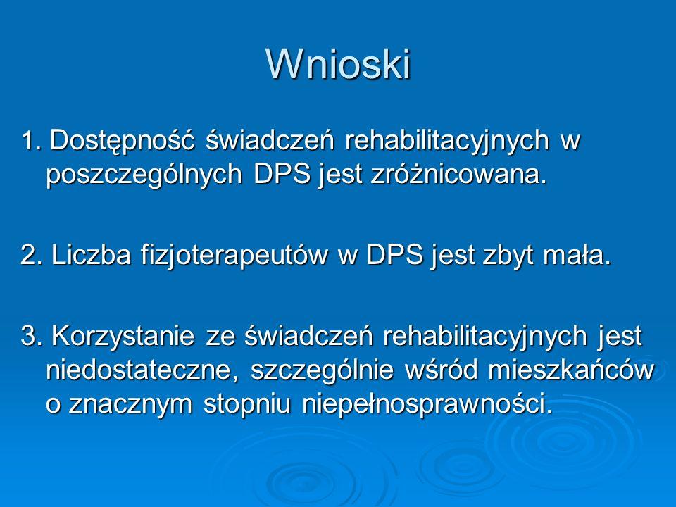Wnioski 2. Liczba fizjoterapeutów w DPS jest zbyt mała.