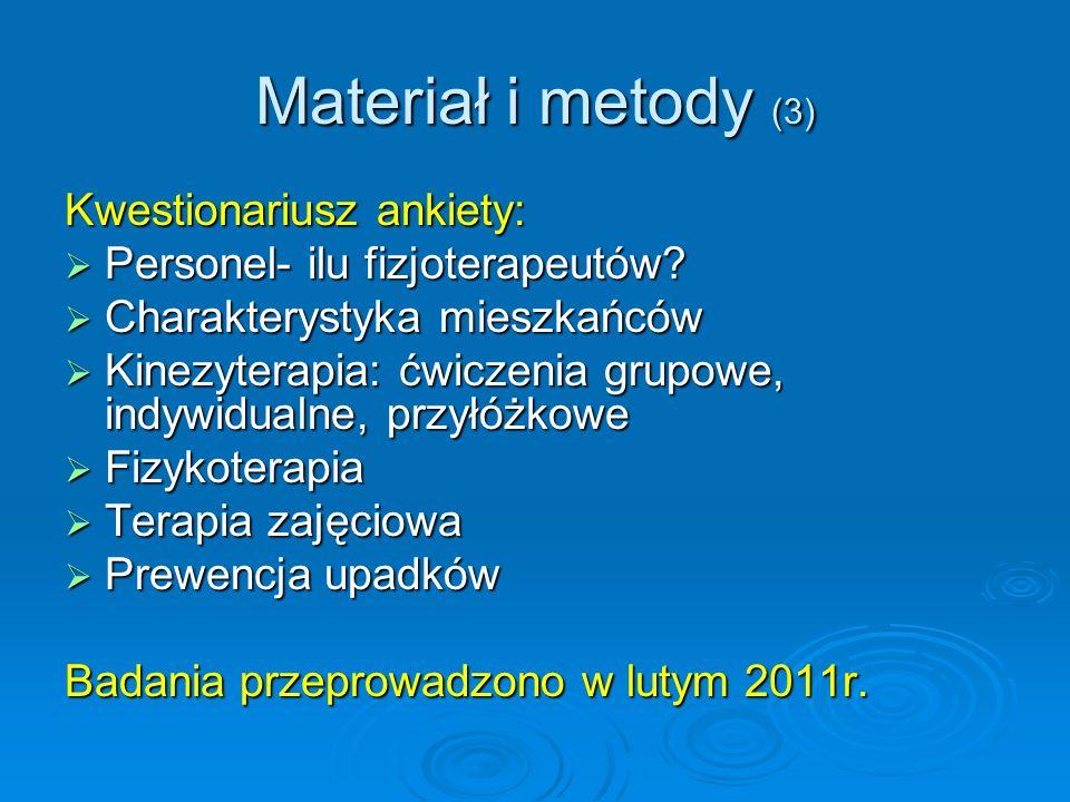 Materiał i metody (3) Kwestionariusz ankiety: