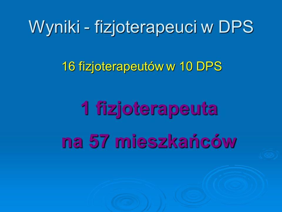 Wyniki - fizjoterapeuci w DPS