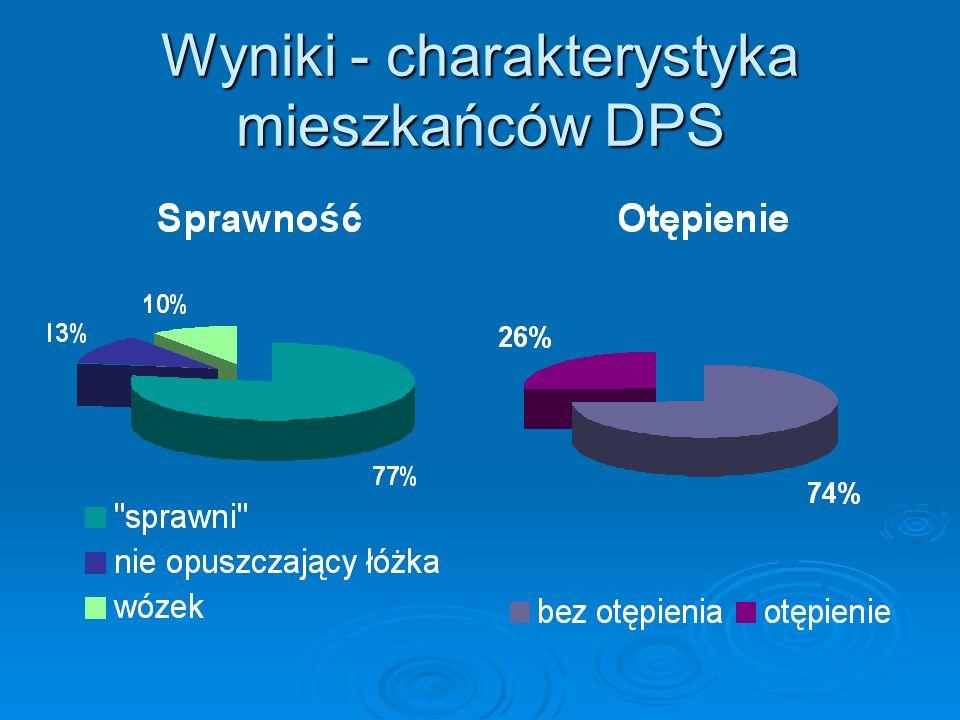 Wyniki - charakterystyka mieszkańców DPS