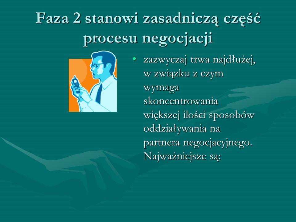 Faza 2 stanowi zasadniczą część procesu negocjacji