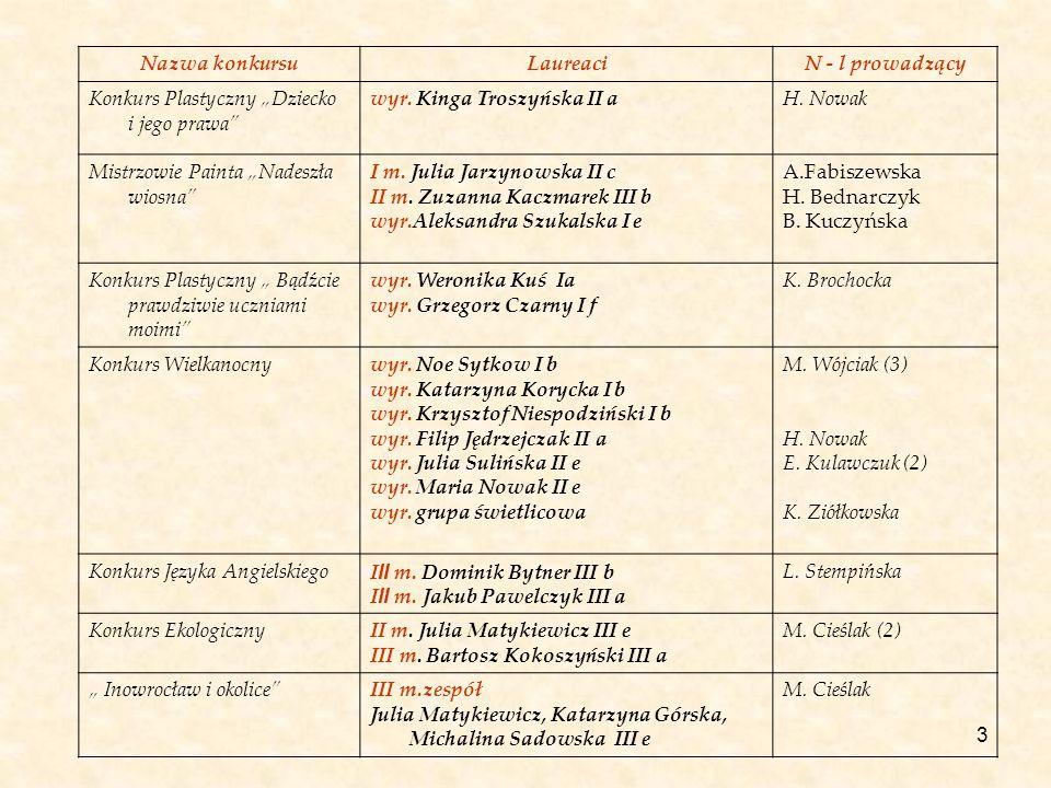 """Nazwa konkursu Laureaci. N - l prowadzący. Konkurs Plastyczny """"Dziecko i jego prawa wyr. Kinga Troszyńska II a."""