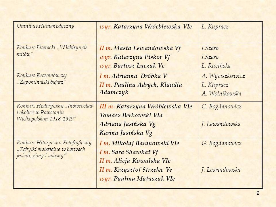wyr. Katarzyna Wrócblewska VIe L. Kupracz