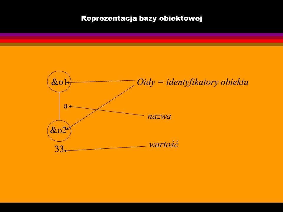 Reprezentacja bazy obiektowej