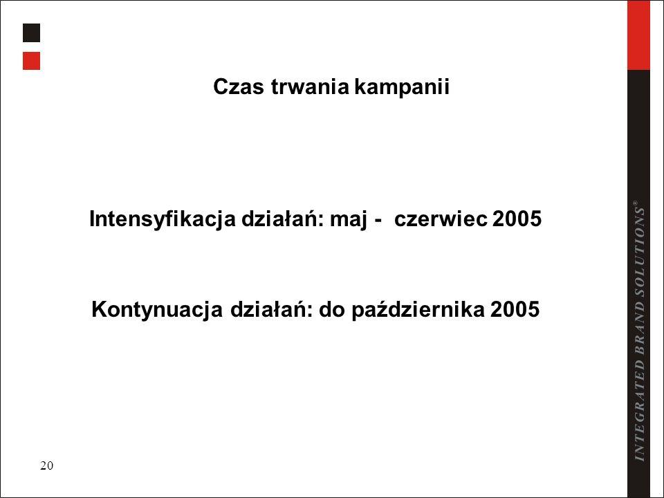 Intensyfikacja działań: maj - czerwiec 2005