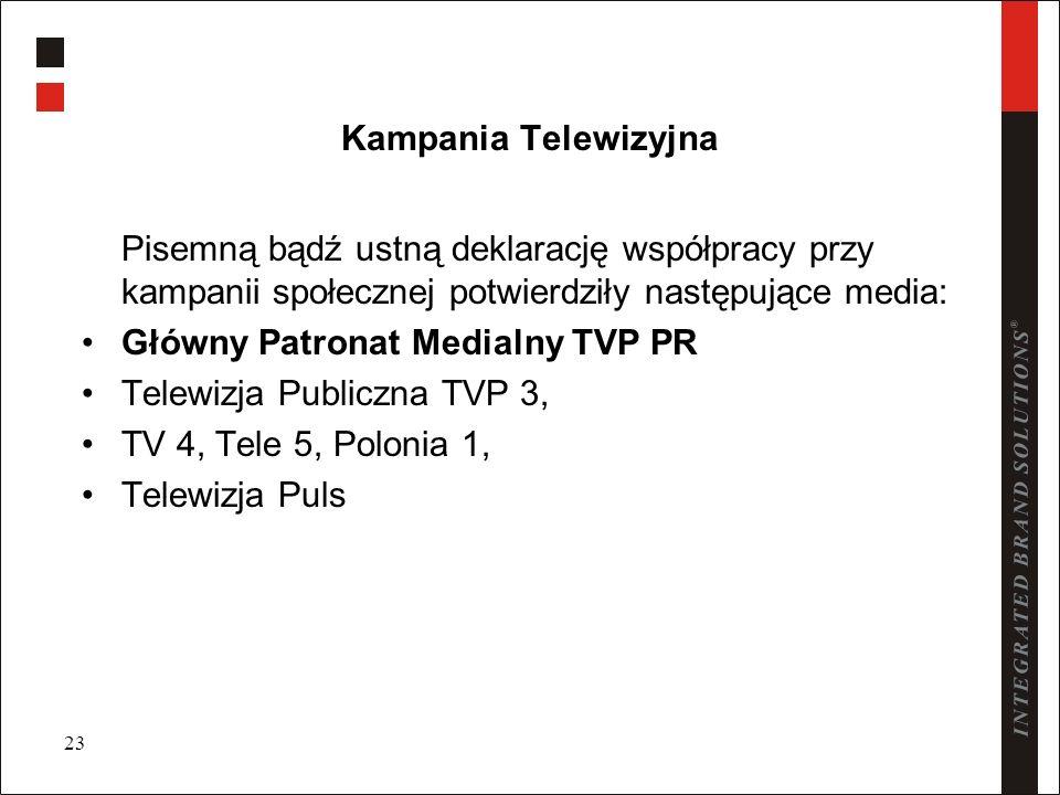 Kampania Telewizyjna Pisemną bądź ustną deklarację współpracy przy kampanii społecznej potwierdziły następujące media: