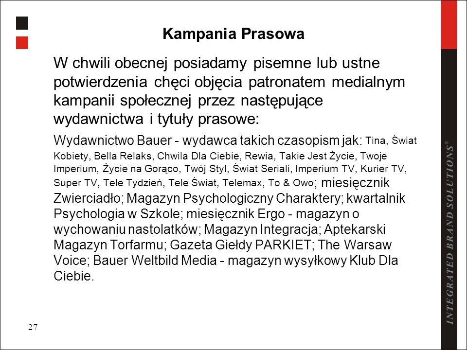 Kampania Prasowa