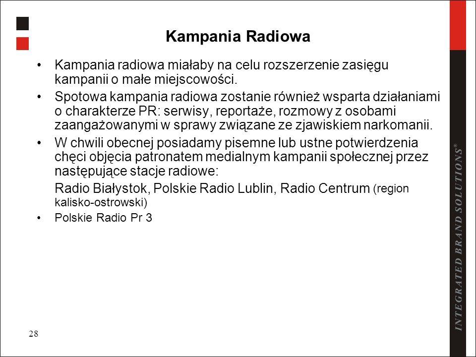 Kampania Radiowa Kampania radiowa miałaby na celu rozszerzenie zasięgu kampanii o małe miejscowości.