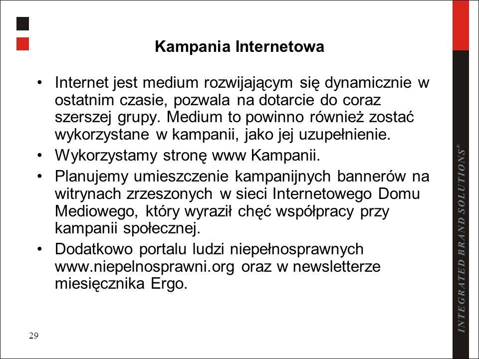 Kampania Internetowa