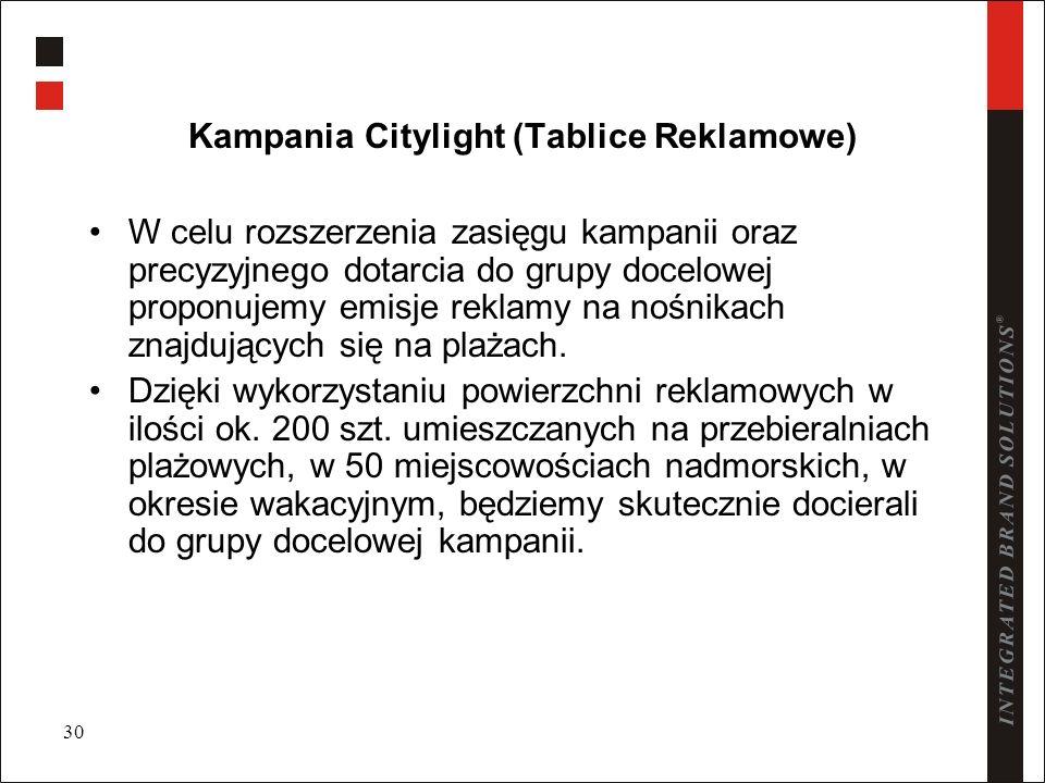 Kampania Citylight (Tablice Reklamowe)