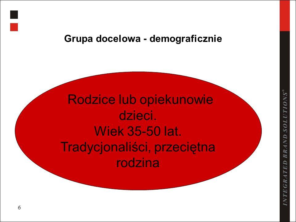 Grupa docelowa - demograficznie