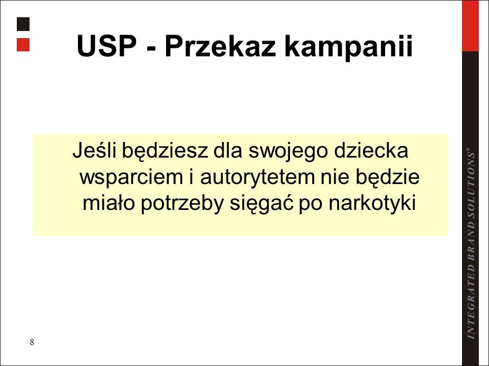 USP - Przekaz kampanii Jeśli będziesz dla swojego dziecka wsparciem i autorytetem nie będzie miało potrzeby sięgać po narkotyki.