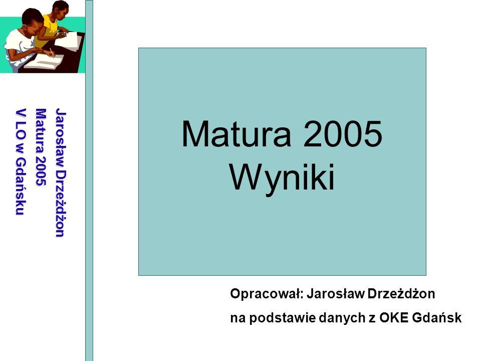 Matura 2005 Wyniki Jarosław Drzeżdżon Matura 2005 V LO w Gdańsku