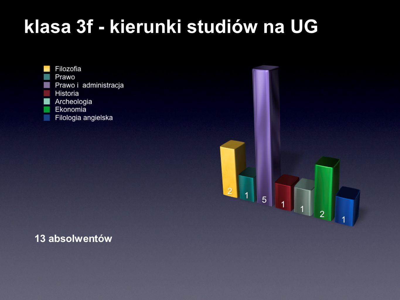 klasa 3f - kierunki studiów na UG