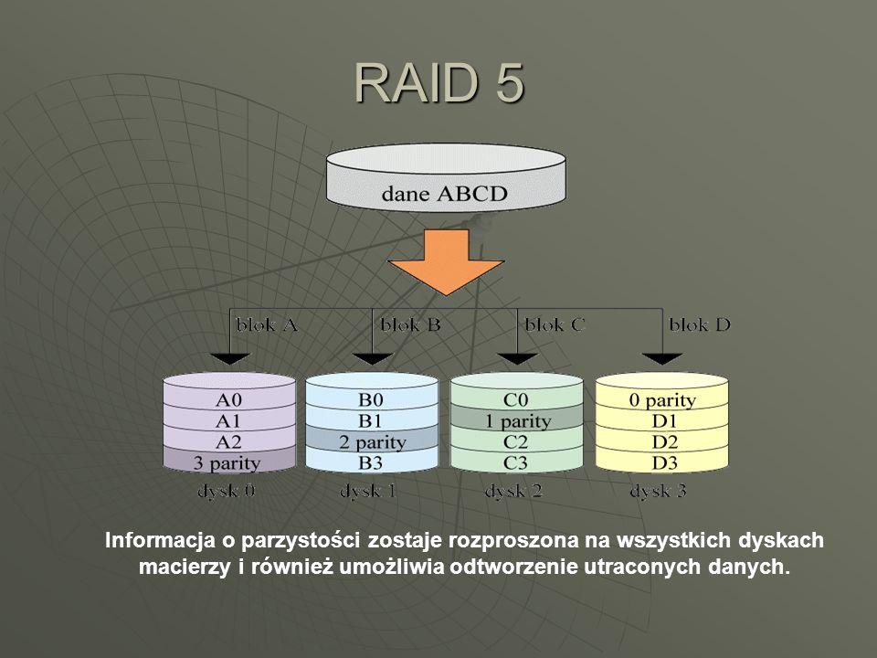 RAID 5 Informacja o parzystości zostaje rozproszona na wszystkich dyskach macierzy i również umożliwia odtworzenie utraconych danych.