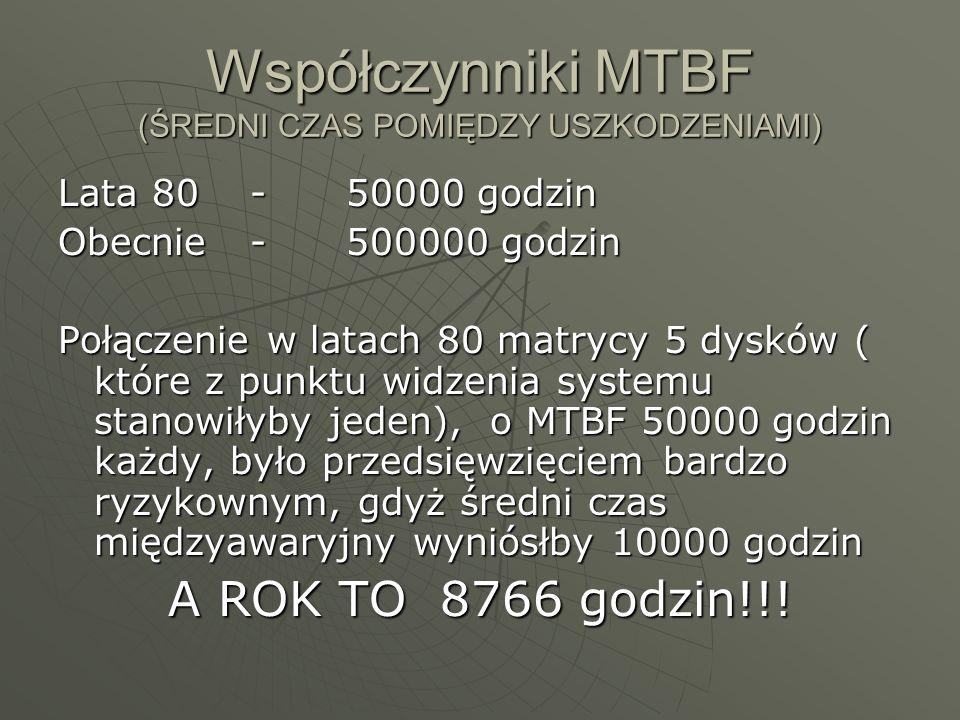 Współczynniki MTBF (ŚREDNI CZAS POMIĘDZY USZKODZENIAMI)