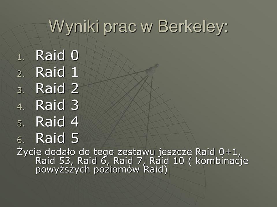Wyniki prac w Berkeley: