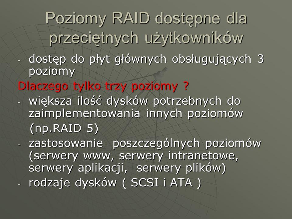 Poziomy RAID dostępne dla przeciętnych użytkowników