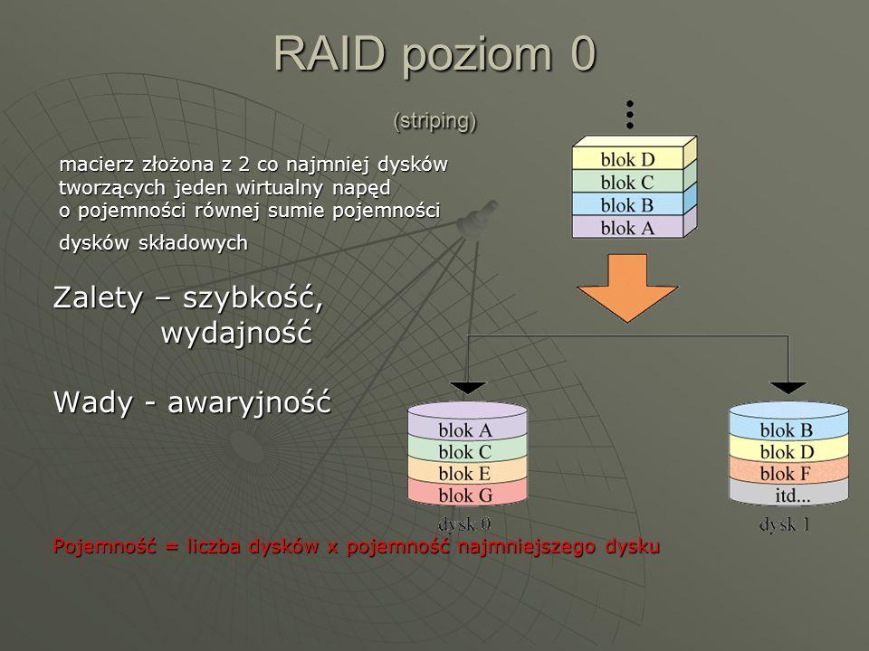 RAID poziom 0 (striping)