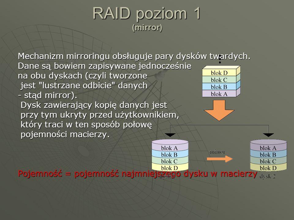 RAID poziom 1 (mirror) Mechanizm mirroringu obsługuje pary dysków twardych. Dane są bowiem zapisywane jednocześnie.
