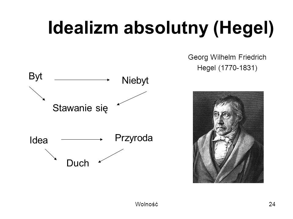 Idealizm absolutny (Hegel)