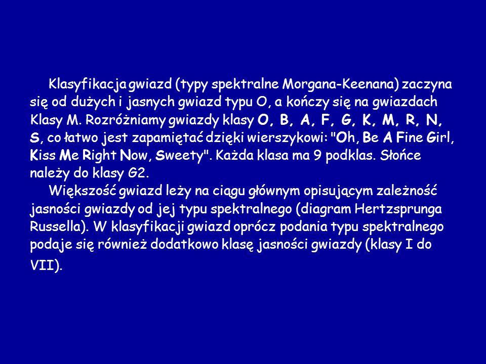 Klasyfikacja gwiazd (typy spektralne Morgana-Keenana) zaczyna